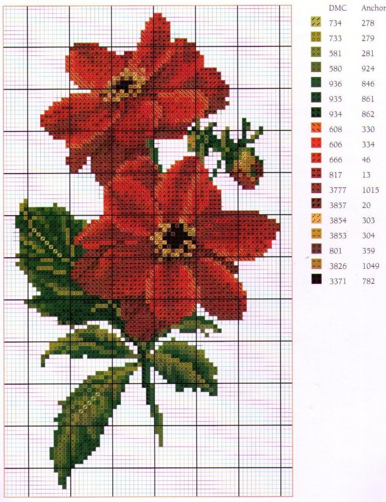 Вышивки крестом схемы мало цветов 58